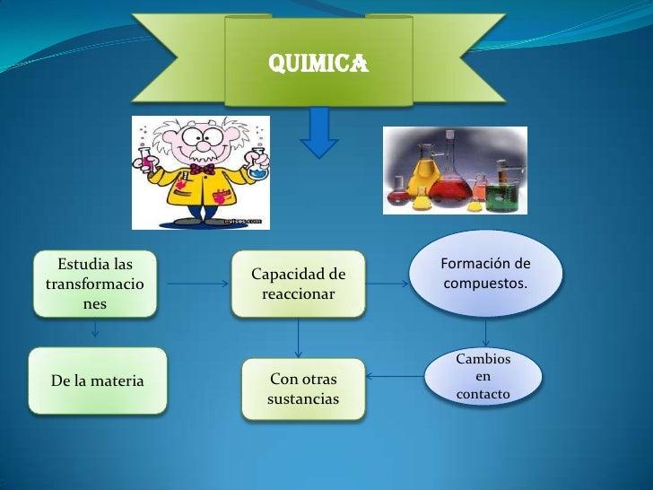 QUIMICA  Estudia las                  Formación de                Capacidad detransformacio                  compuestos.  ...