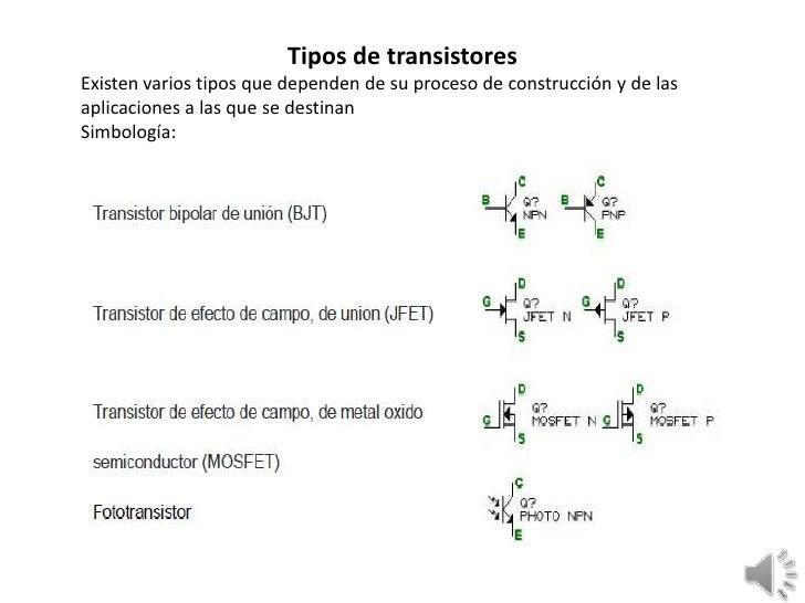 Tipos de transistoresExisten varios tipos que dependen de su proceso de construcción y de lasaplicaciones a las que se des...