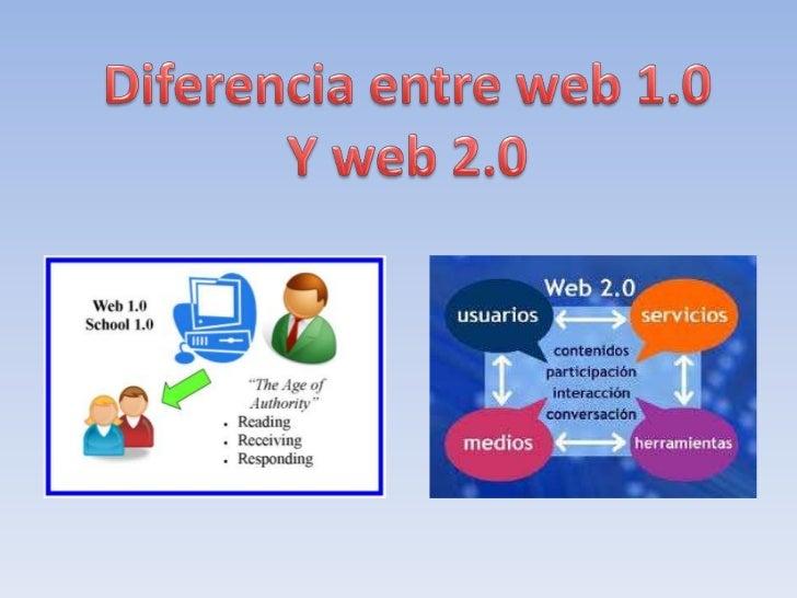 La Web 1.0 (1991-2003):la forma más básica que existe, con navegadores desólo texto bastante rápidos.La Web 1.0 es de só...