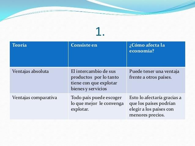 trabajo #6 de ciencias politicas Slide 2