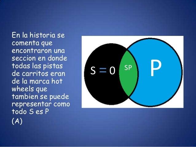 Historia sobre diagramas de venn 10 en la historia ccuart Choice Image