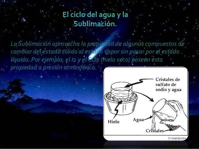 La sublimaci n for Sublimacion progresiva