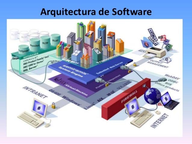 Ingenier a de software definicion inicion importancia y for Programas para arquitectura para pc