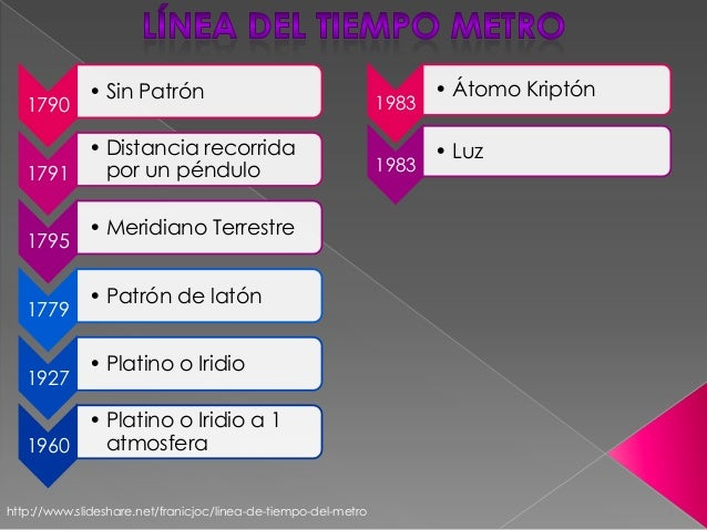 • Sin Patrón                                              • Átomo Kriptón   1790                                          ...