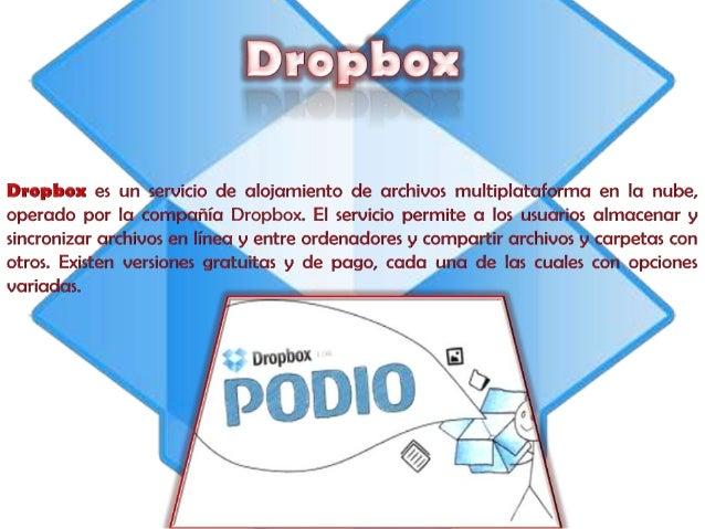 """Dropbox permite elegir entre tres tipos de cuentas: la primera llamada""""Basic"""" es gratuita; la segunda, llamada """"Pro50"""", y ..."""