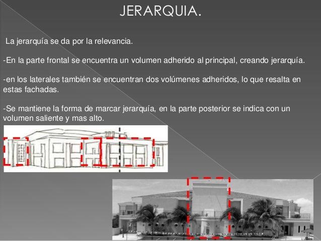 JERARQUIA.La jerarquía se da por la relevancia.-En la parte frontal se encuentra un volumen adherido al principal, creando...