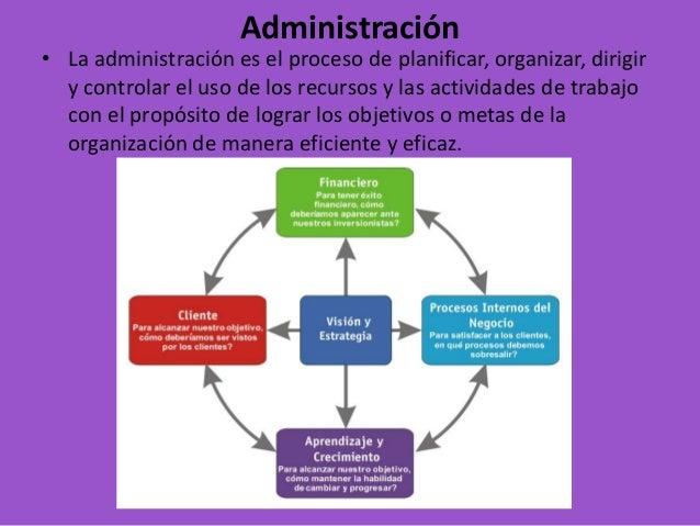 Administración• La administración es el proceso de planificar, organizar, dirigiry controlar el uso de los recursos y las ...