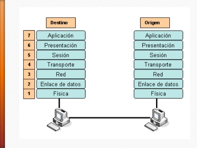 • FTP: (Protocolo de Transferencia de Archivos)transfiere archivos entre sistemas conectados a unared basado en la arquite...