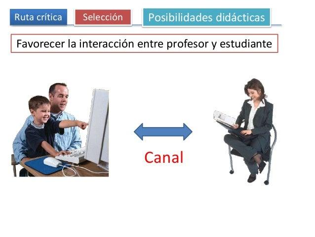Ruta crítica Selección Posibilidades didácticas Favorecer la interacción entre profesor y estudiante Canal