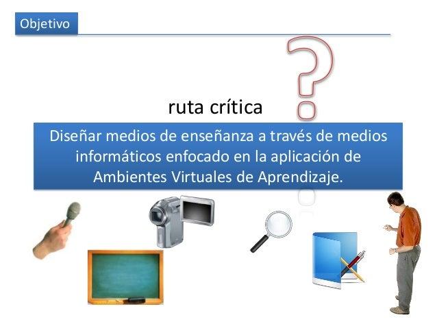 ruta crítica Diseñar medios de enseñanza a través de medios informáticos enfocado en la aplicación de Ambientes Virtuales ...