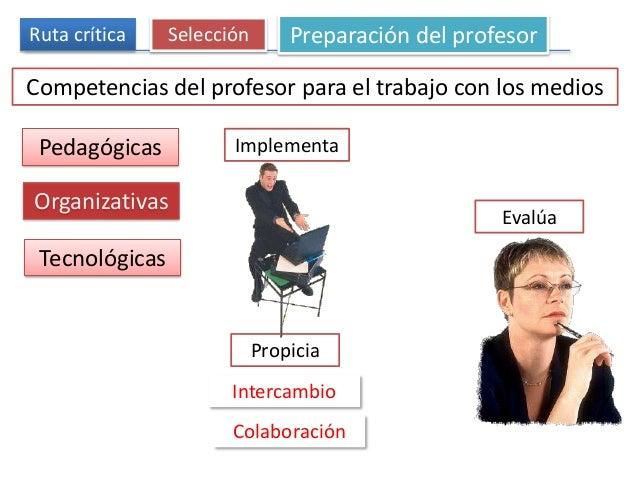 Ruta crítica Selección Preparación del profesor Competencias del profesor para el trabajo con los medios Pedagógicas Organ...