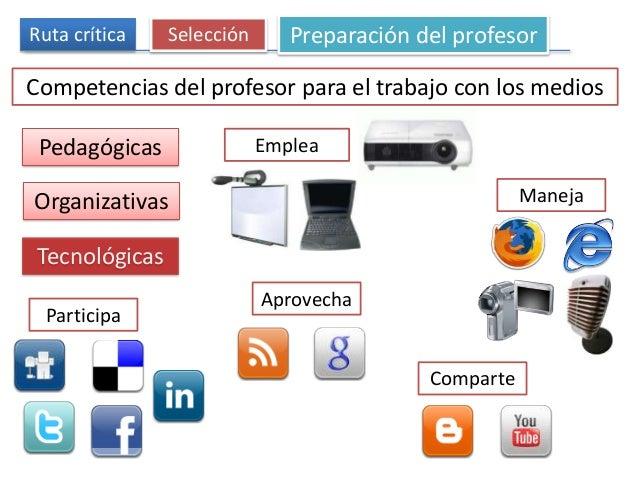 Ruta crítica Selección Preparación del profesor Competencias del profesor para el trabajo con los medios Pedagógicas Emple...