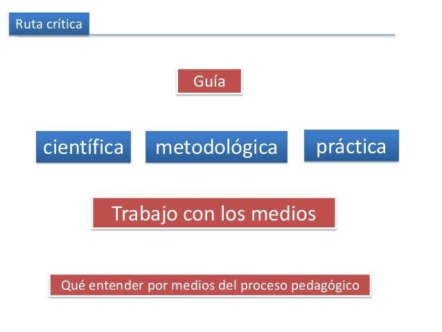 Ruta crítica Trabajo con los medios Guía científica metodológica práctica Qué entender por medios del proceso pedagógico