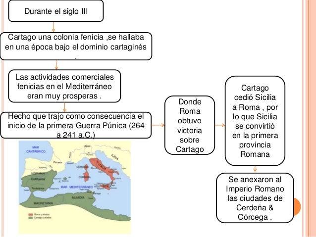 Segunda Guerra Púnica (218 a 210 a.C) Destaco Aníbal, famoso caudillo cartaginés que finalmente fue derrotado por el consu...