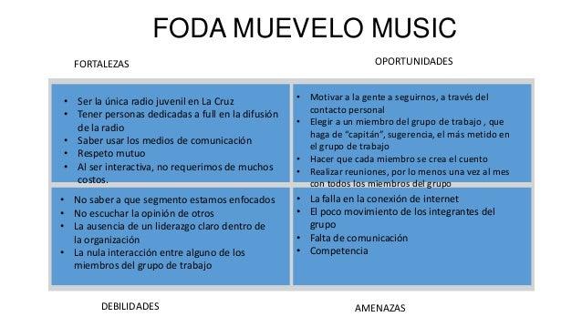 FODA MUEVELO MUSIC FORTALEZAS • Ser la única radio juvenil en La Cruz • Tener personas dedicadas a full en la difusión de ...