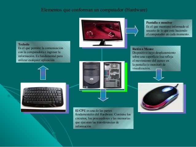 Elementos que conforman un computador hardware for Elementos de hardware