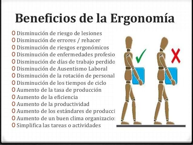Ergonomia sena for Ergonomia en el puesto de trabajo