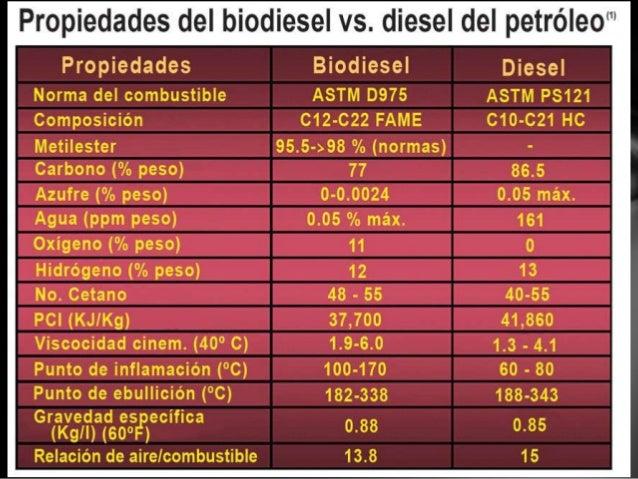 ventaja y desventajas de la contaminacion ambiental