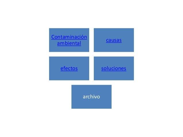 Contaminación ambiental  causas  efectos  soluciones  archivo