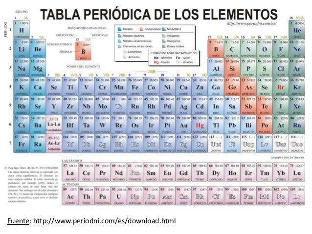 Tablas peridicas urtaz Choice Image