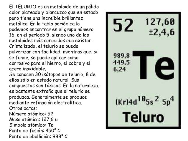 Tabla periodica telurio gallery periodic table and sample with tabla periodica telurio choice image periodic table and sample simbolo de telurio sdd el telurio flavorsomefo urtaz Images