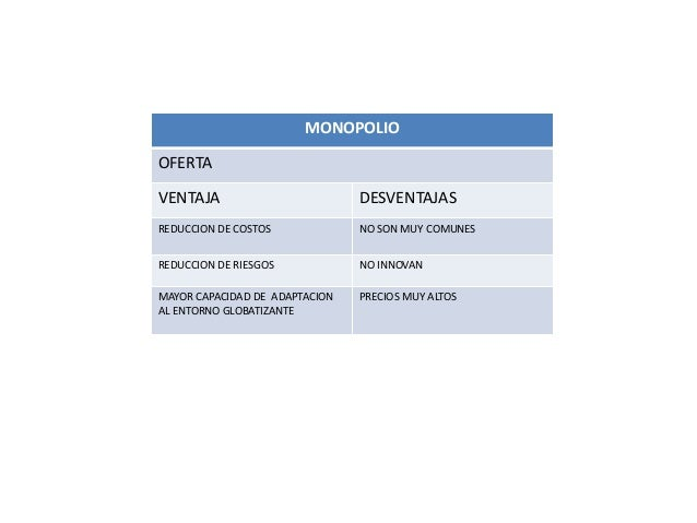 MONOPOLIO OFERTA VENTAJA DESVENTAJAS REDUCCION DE COSTOS NO SON MUY COMUNES REDUCCION DE RIESGOS NO INNOVAN MAYOR CAPACIDA...