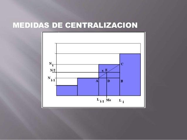 MEDIDAS DE CENTRALIZACION