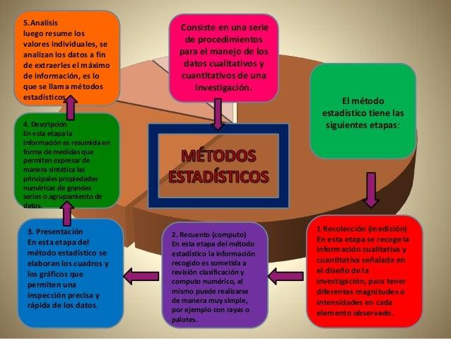 mapa mental de estadistica Slide 2