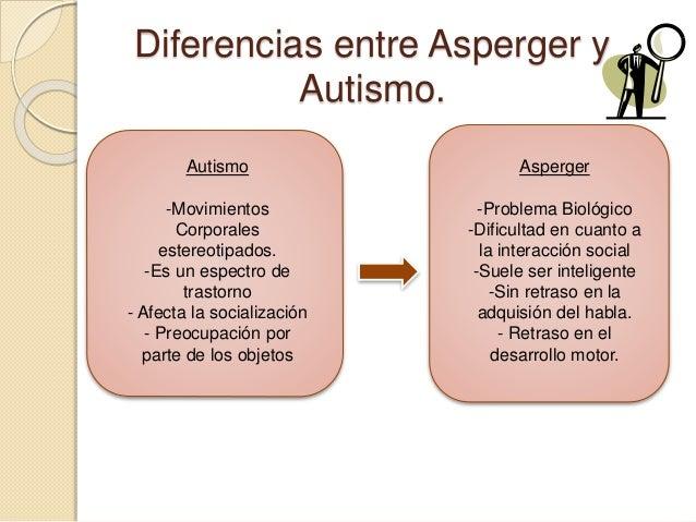 Sindrome de asperger for Diferencia entre yeso y escayola