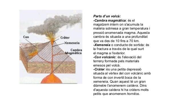 Els Volcans Slide 3