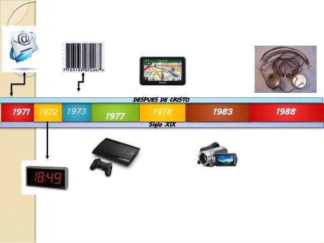 inventos 1988