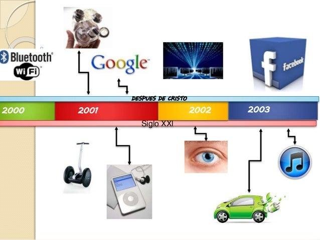 inventos a partir del 2000