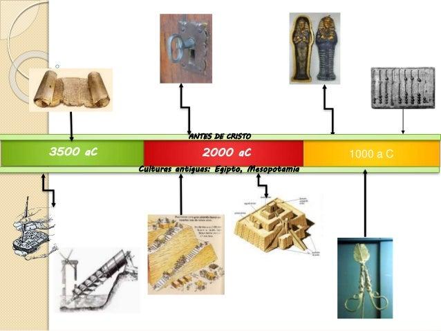 inventos del ano 0 al 500