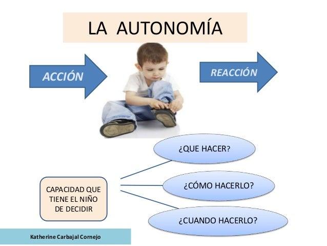 AUTONOMÍA Slide 3