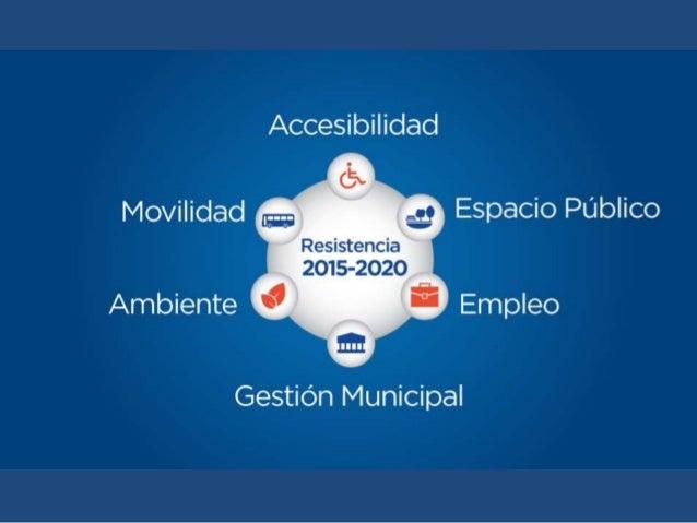 Accesibilidad       Moviiidad 2 Espacio Público  Resistencia 2015-2020  Ambiente Empleo  Gestión Municipal