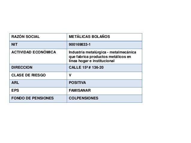 RAZÓN SOCIAL METÁLICAS BOLAÑOS NIT 900169833-1 ACTIVIDAD ECONÓMICA Industria metalúrgica - metalmecánica que fabrica produ...