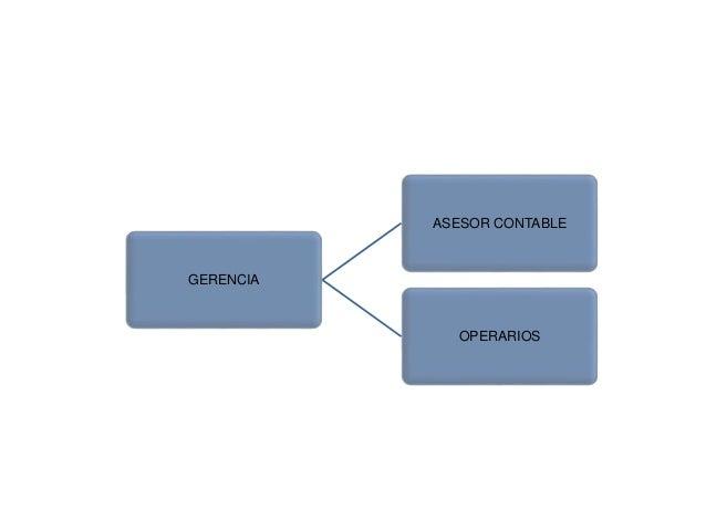 GERENCIA ASESOR CONTABLE OPERARIOS