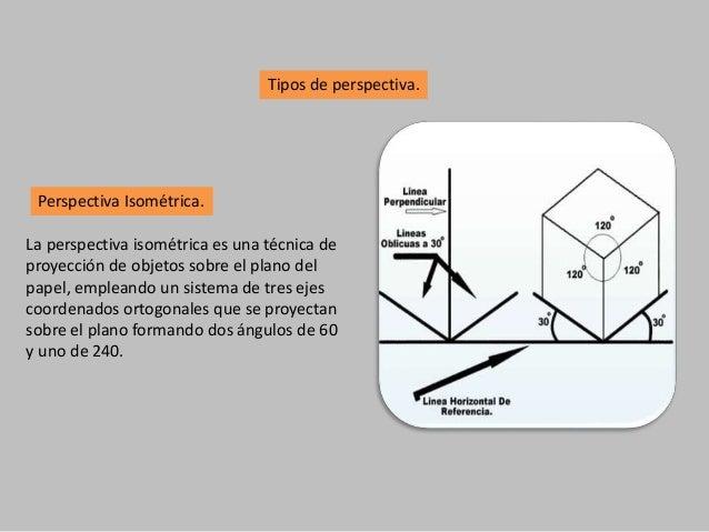 Tipos de perspectiva. Perspectiva Isométrica. La perspectiva isométrica es una técnica de proyección de objetos sobre el p...