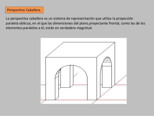 Perspectiva Caballera. La perspectiva caballera es un sistema de representación que utiliza la proyección paralela oblicua...