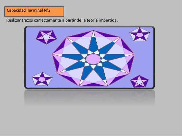 Capacidad Terminal N'2 Realizar trazos correctamente a partir de la teoría impartida.