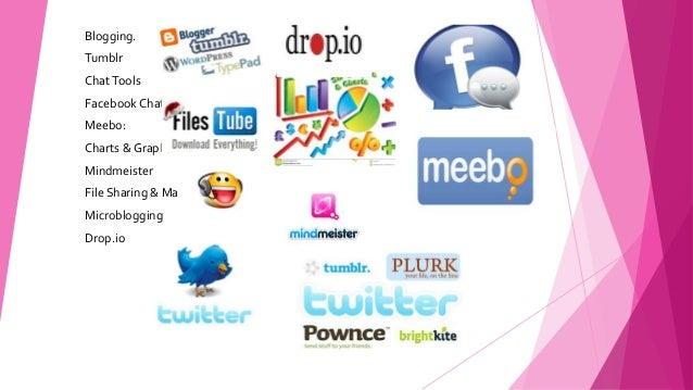 Blogging. Tumblr ChatTools Facebook Chat. Meebo: Charts & Graphs Mindmeister File Sharing & Mashups Microblogging Drop.io