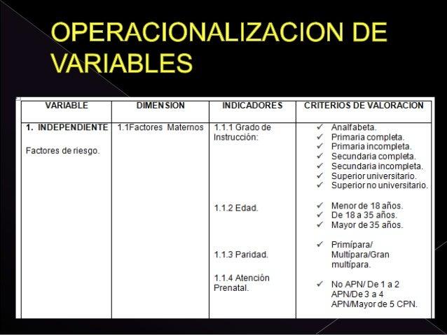 METODO DE INVESTIGACION POBLACION DE MUESTRA El estudio se realizo en el HCMM del servicio de obstetricia y neonatología M...