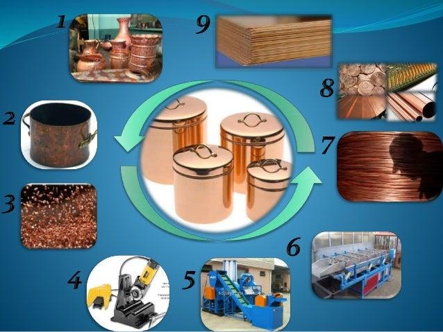Proceso de reciclaje del cobre - Objetos de cobre ...
