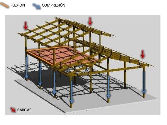 Fuerzas actuantes en la estructura de madera - Estructura madera laminada ...