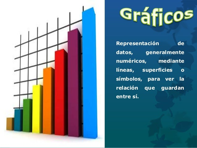 Representación de datos, generalmente numéricos, mediante líneas, superficies o símbolos, para ver la relación que guardan...