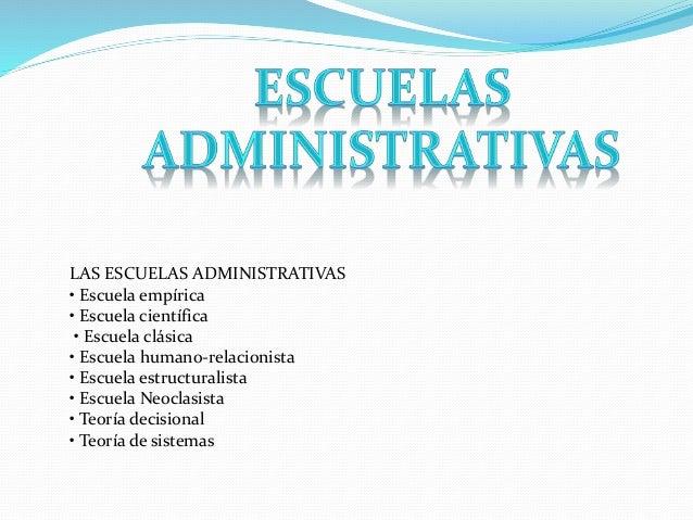 Se habla de la administración empírica se hace referencia a la que se basa sólo en la práctica. Los defensores de esta teo...