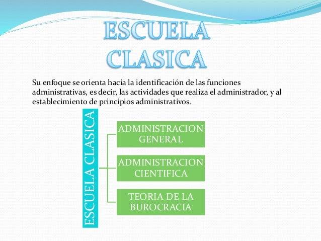 Contiene el enfoque sociológico sobre los organismos sociales, y contribuye con grandes aportaciones al estudio de la admi...