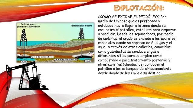 El petroleo for Como se extrae el marmol