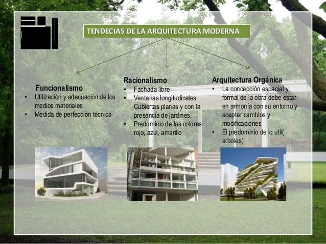 Mapa conceptual del modernismo for Mapa facultad de arquitectura