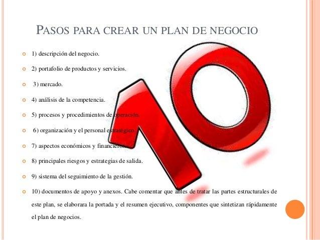 PASOS PARA CREAR UN PLAN DE NEGOCIO  1) descripción del negocio.  2) portafolio de productos y servicios.  3) mercado. ...